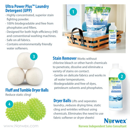 Shop For Norwex Montana Heathly Cleaning